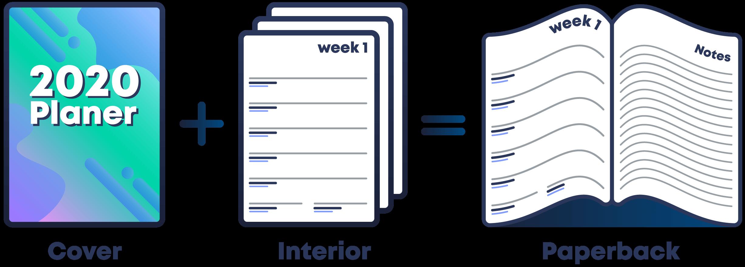Interior Builder Explanation