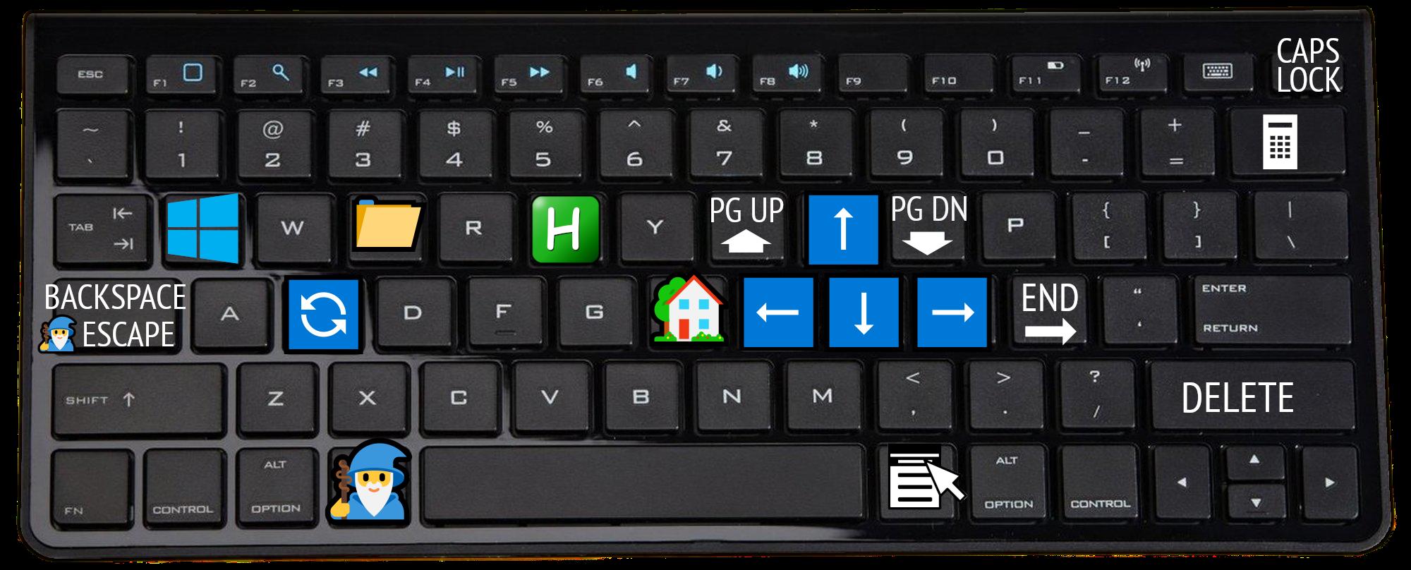 keyboard shortcuts made with AutoHotkey