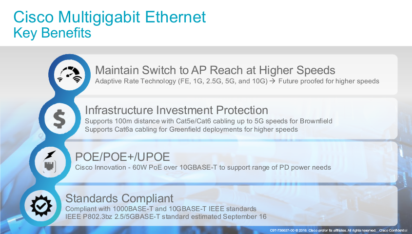 Cisco Multigigabit Ethernet - Key Benefits
