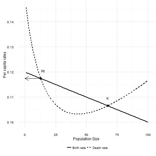 plot of chunk typeIIplot2