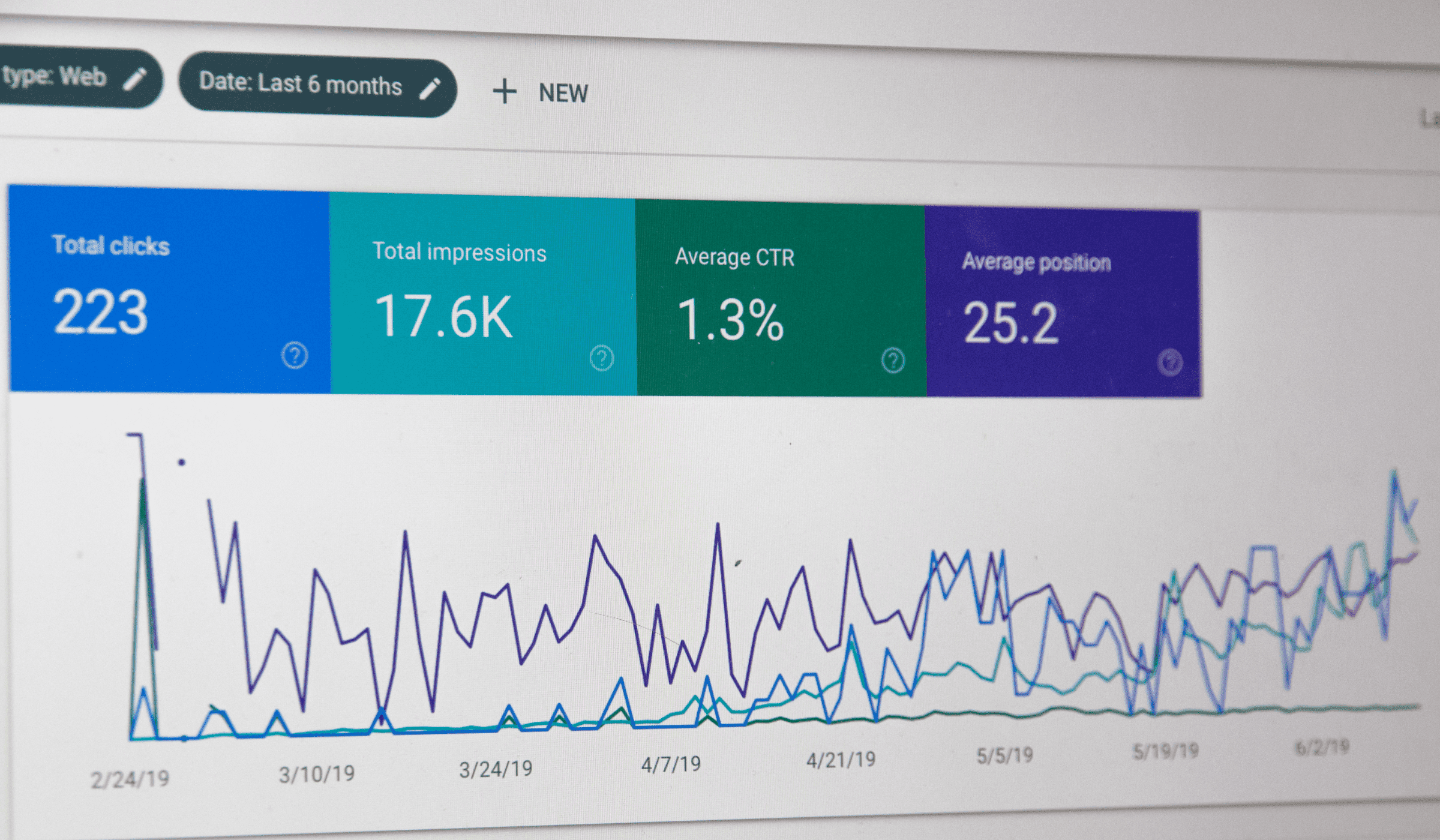What is Technical SEO and how does it impact my site