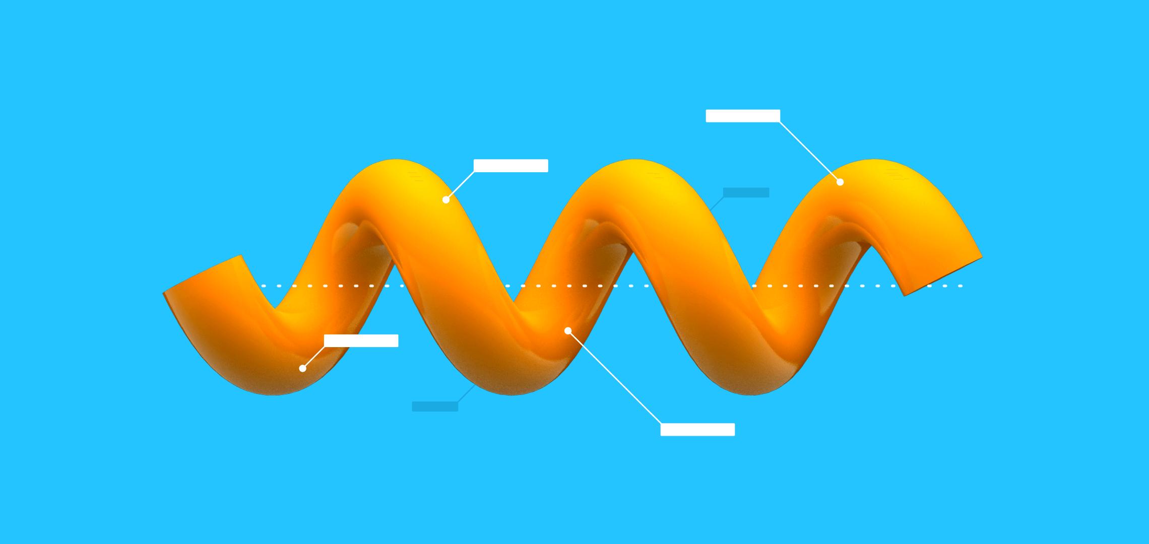 a helix