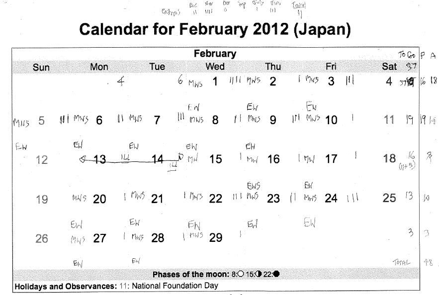 personal-everest-2012-feb-29-leap