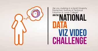 National Data Viz Video Challenge 2017