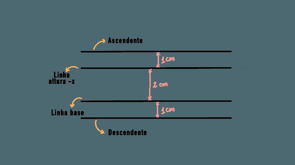 Lettering usando as linhas guias