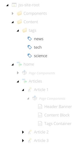 sitecore tree content items