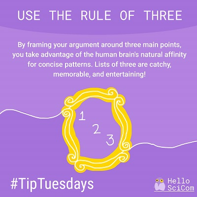 Use the rule of three: By framing your argument around three main points, you take advantage of the human brain's natural affinity for concise patterns. Lists of three are catchy, memorable, and entertaining!