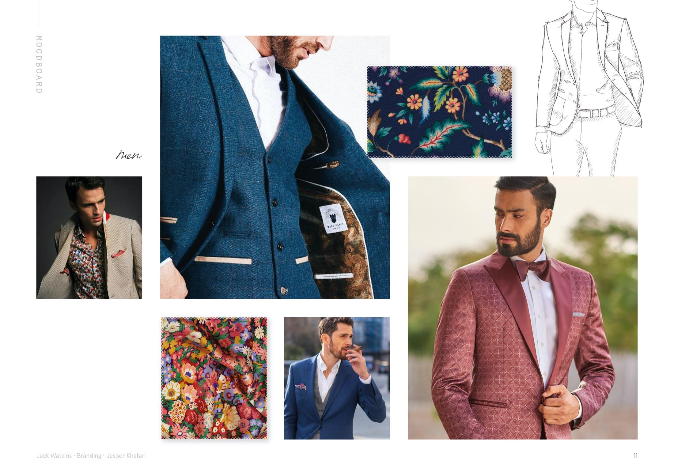 Menswear moodboard curation for Savile Row tailor, Jasper Khatari