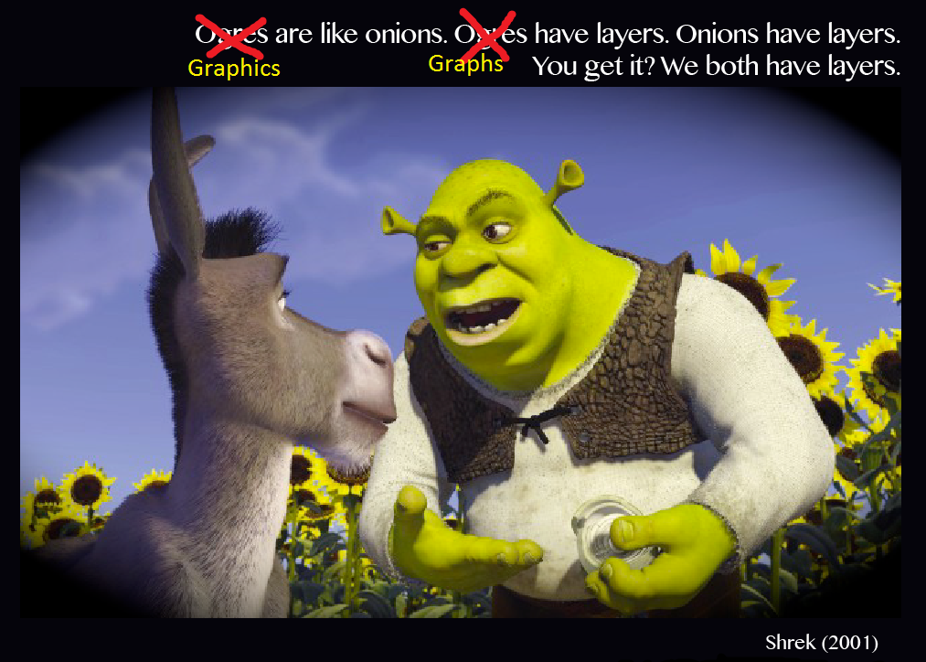 ogres have layers image