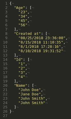 List Format