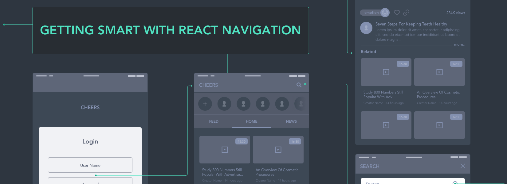 Getting smart with React Navigation