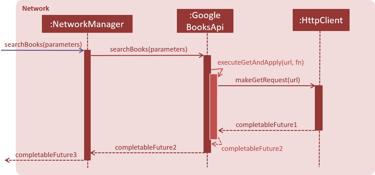 SearchBooksSequenceDiagram
