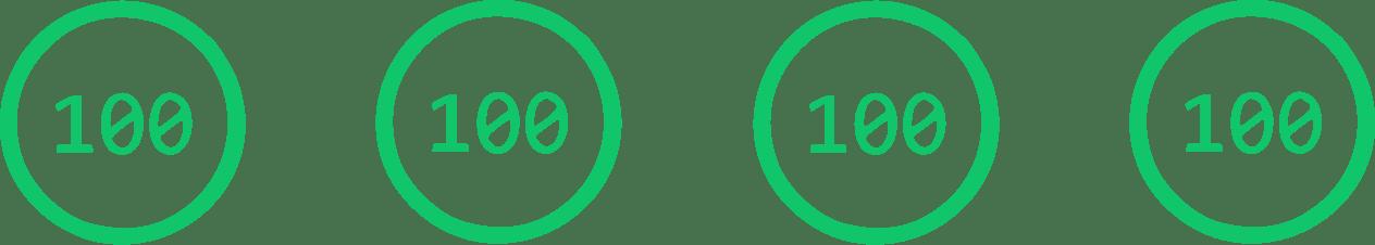 4 perfect google lighthouse scores