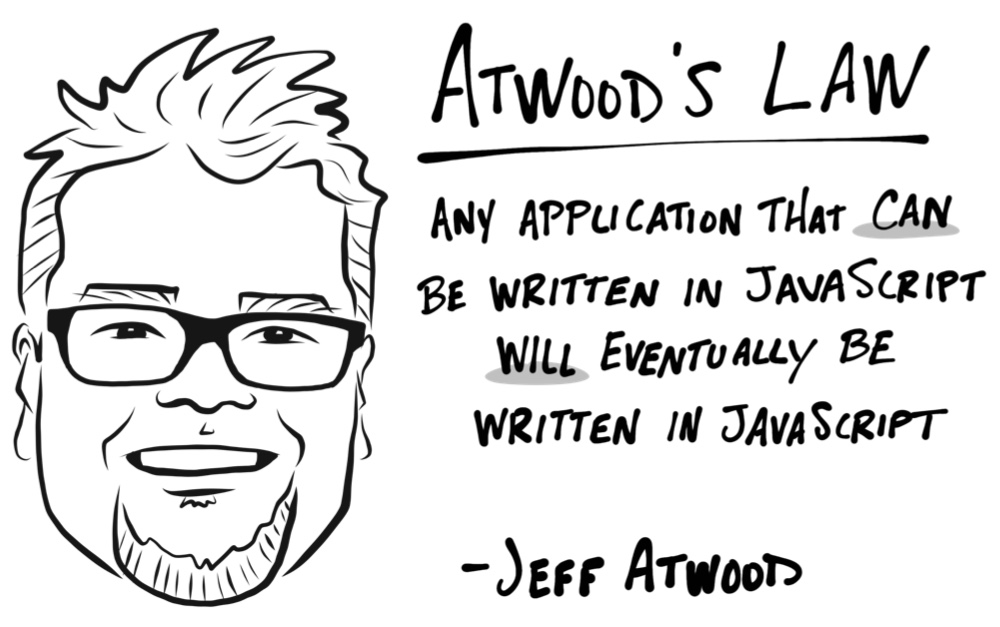 blog/learn-javascript-in-2019/atwoods-law.jpg
