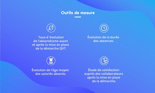 Comment mesurer la QVT ?