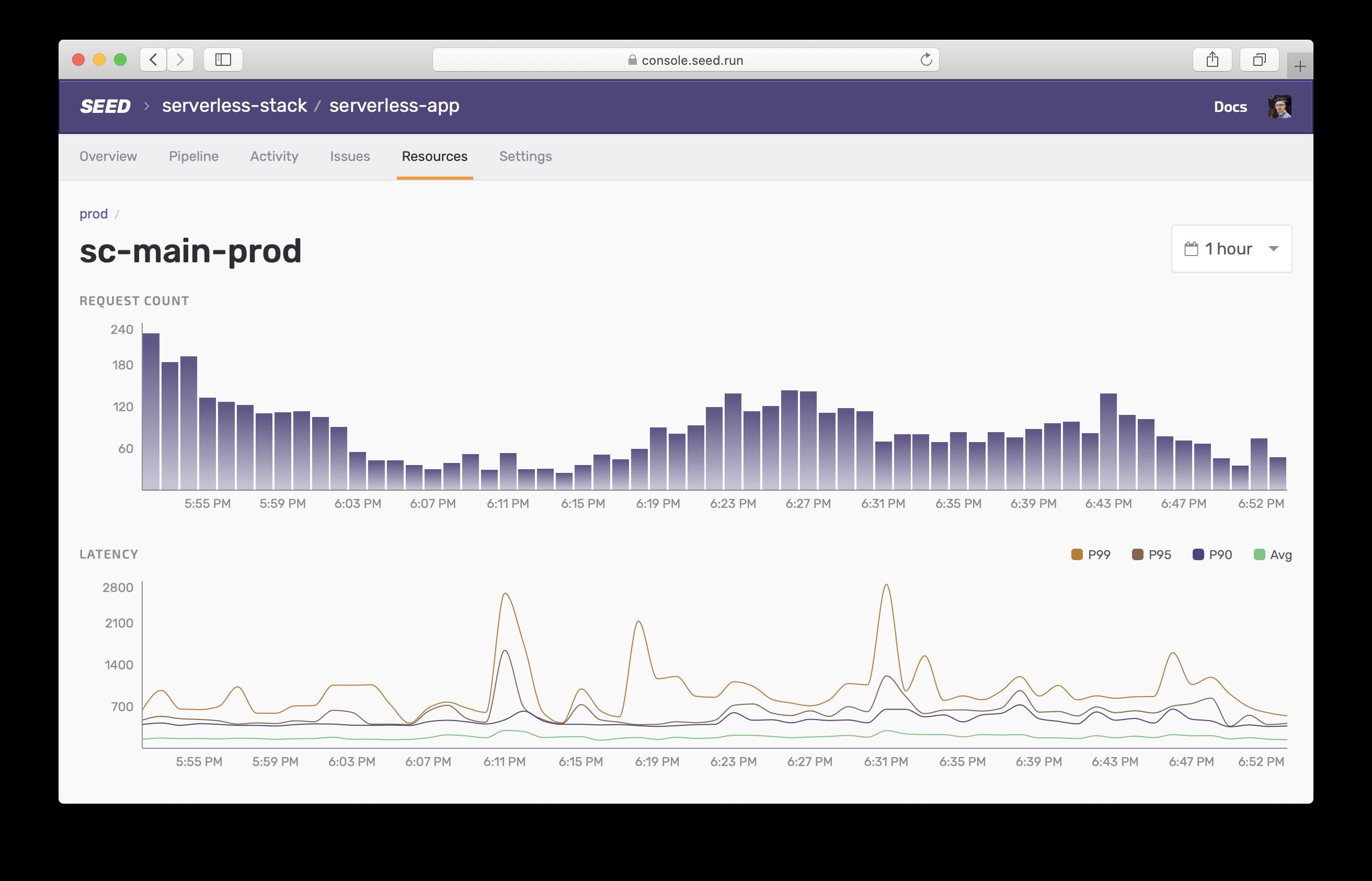 API Metrics Live