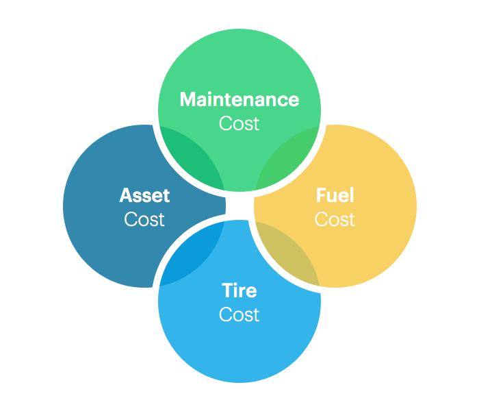 fleet cost factors
