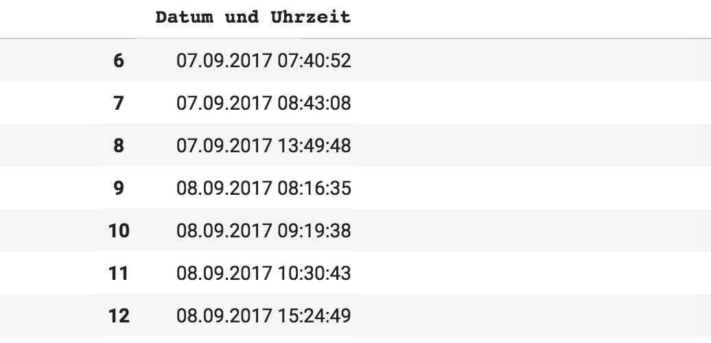 Die Tabelle erfasst alle Zeiten, zu denen ein Kaffee gebrüht wurde um diese mit Machine Learning auszuwerten.