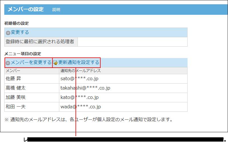メンバーを変更する操作リンクが赤枠で囲まれた画像