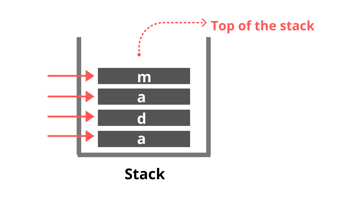 recursion stack