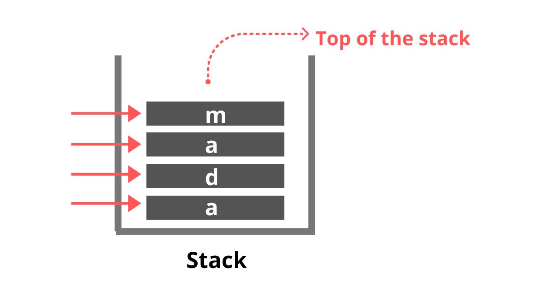 pila de recursividad