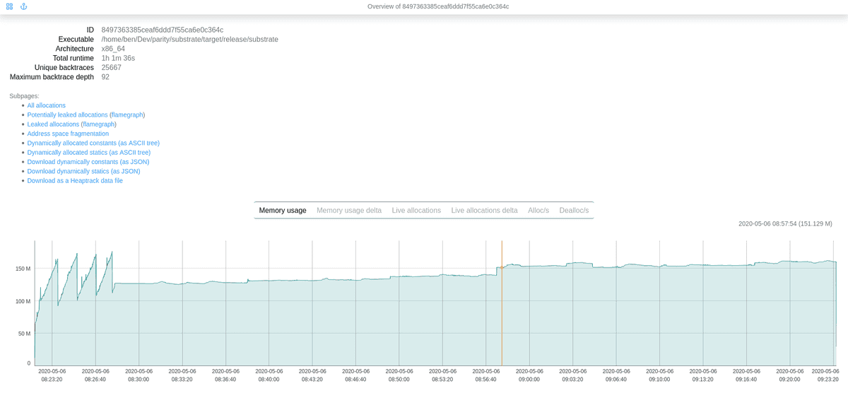 Graphs from the web UI
