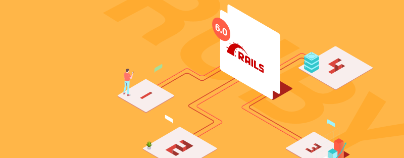 4 amazing features of Ruby on Rails 6.0