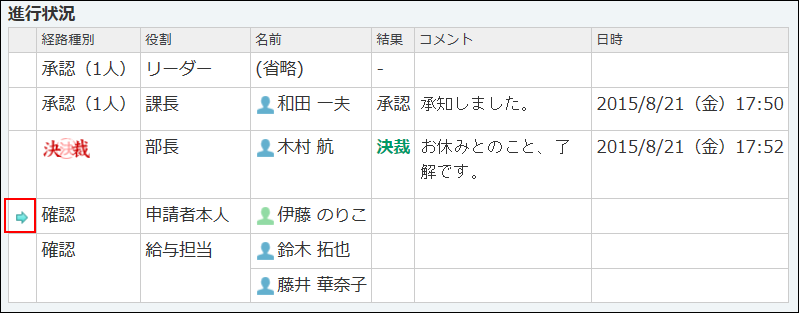 申請データの詳細画面の画像
