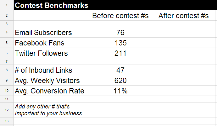 Pre-Contest Benchmarks