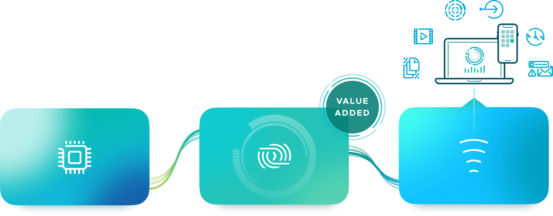 SmartDrive Platform