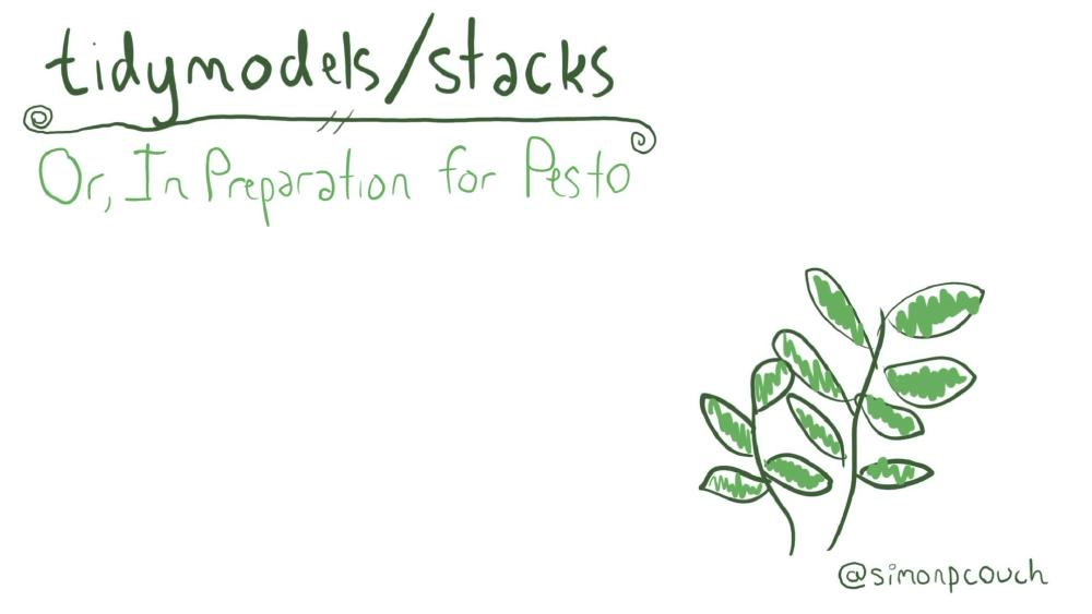 tidymodels/stacks, Or, In Preparation for Pesto: A Grammar for Stacked Ensemble Modeling