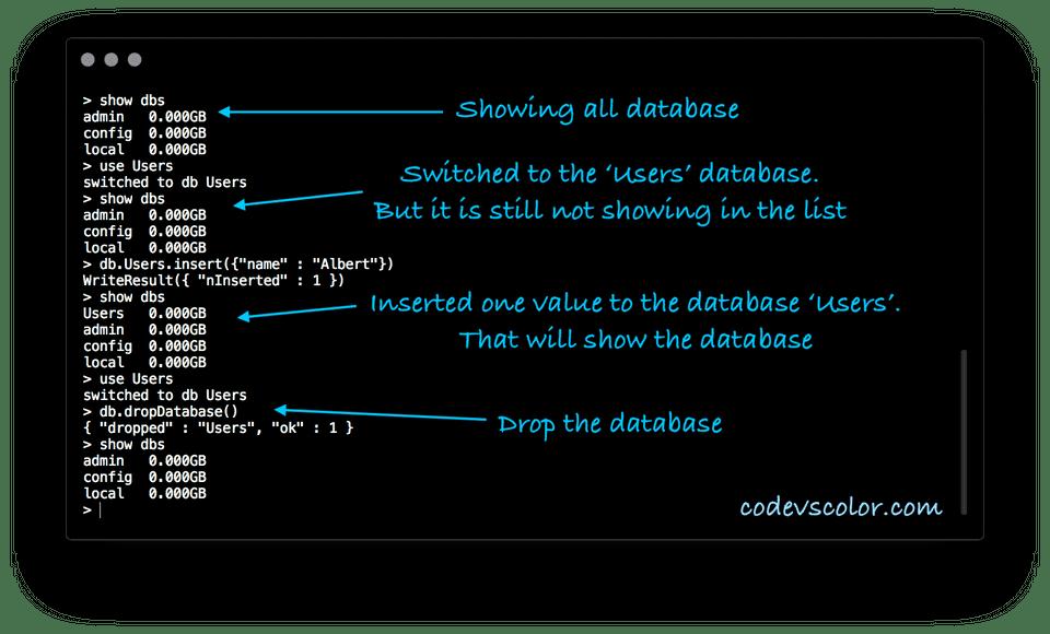 Drop a database in MongoDB