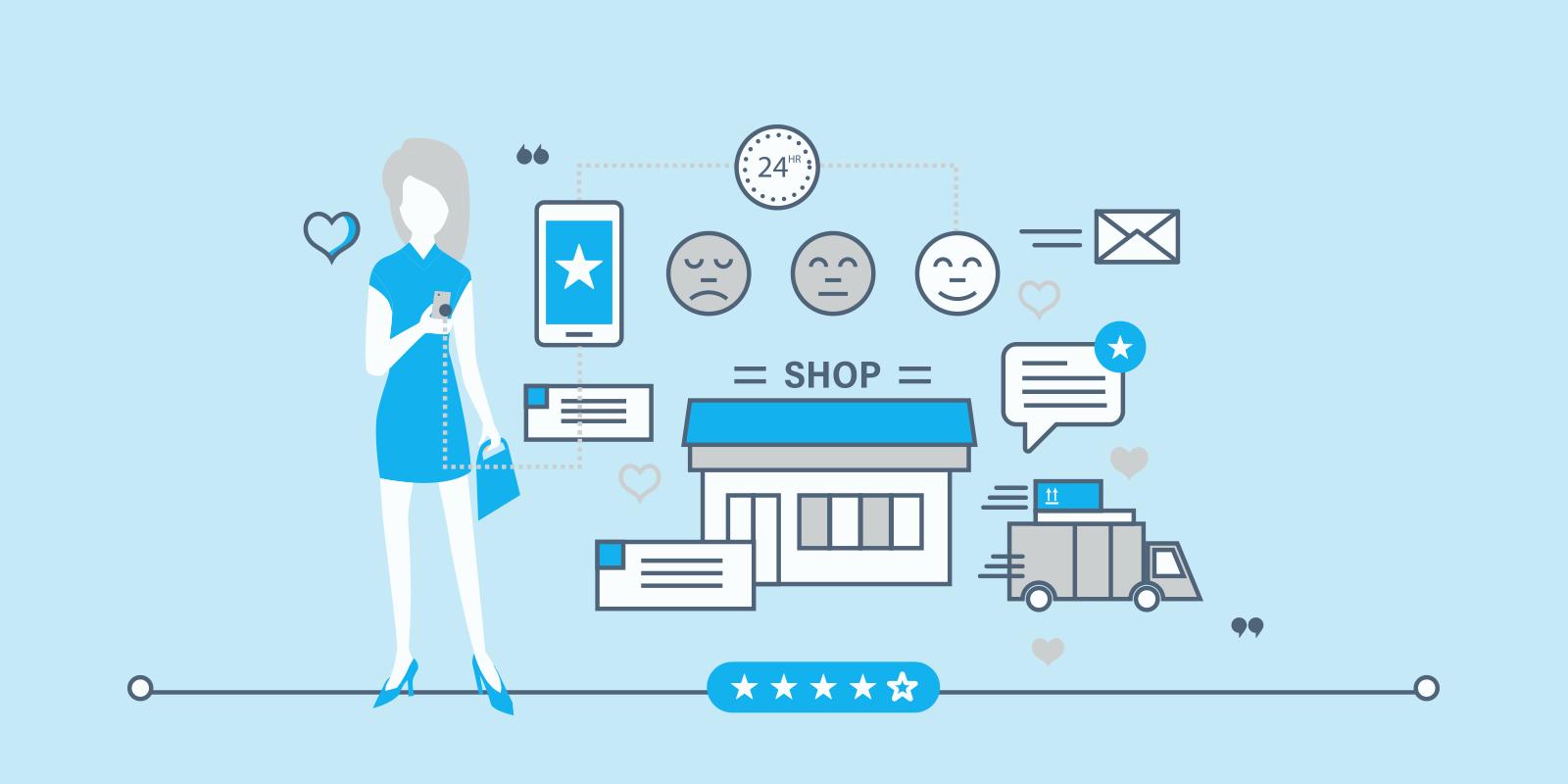 Voice of Customer metrics