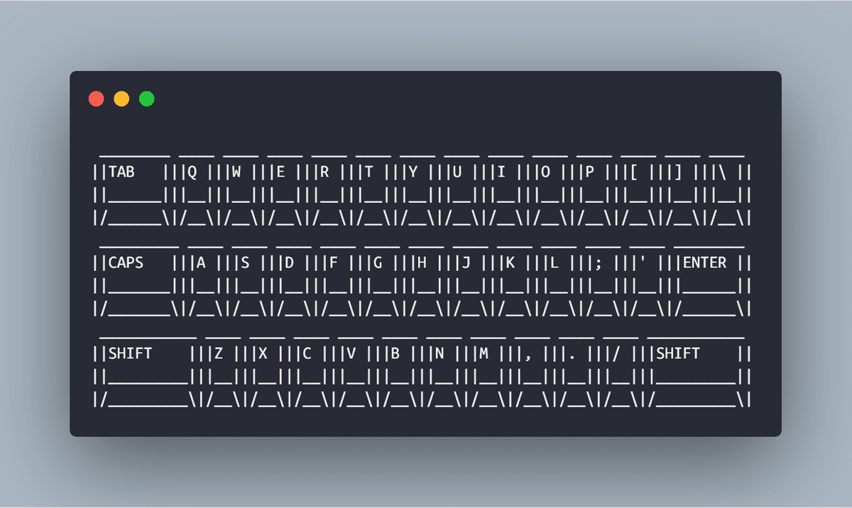 Keyboard made out of ASCII text