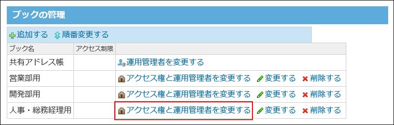 アクセス権と運用管理者を変更する操作リンクが赤枠で囲まれた画像