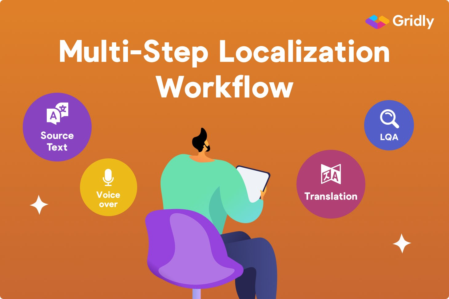 Multi-Step Localization Workflow: When You May Need It