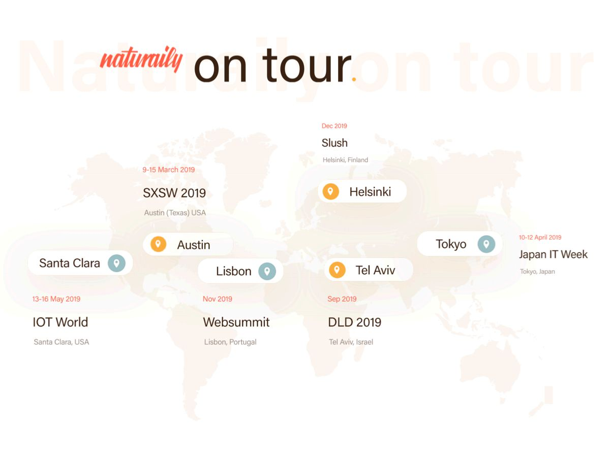 Naturaily on Tour Map