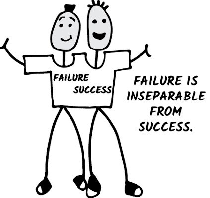 Failure Is Inseparable From Success