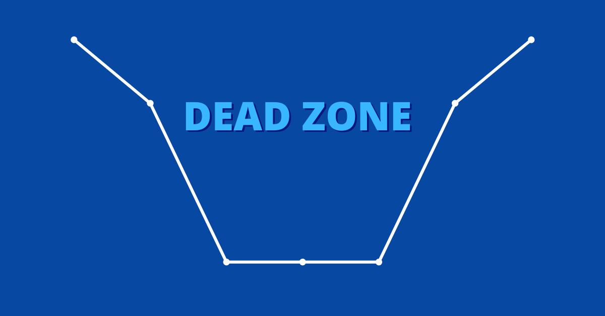 dead zone infographic