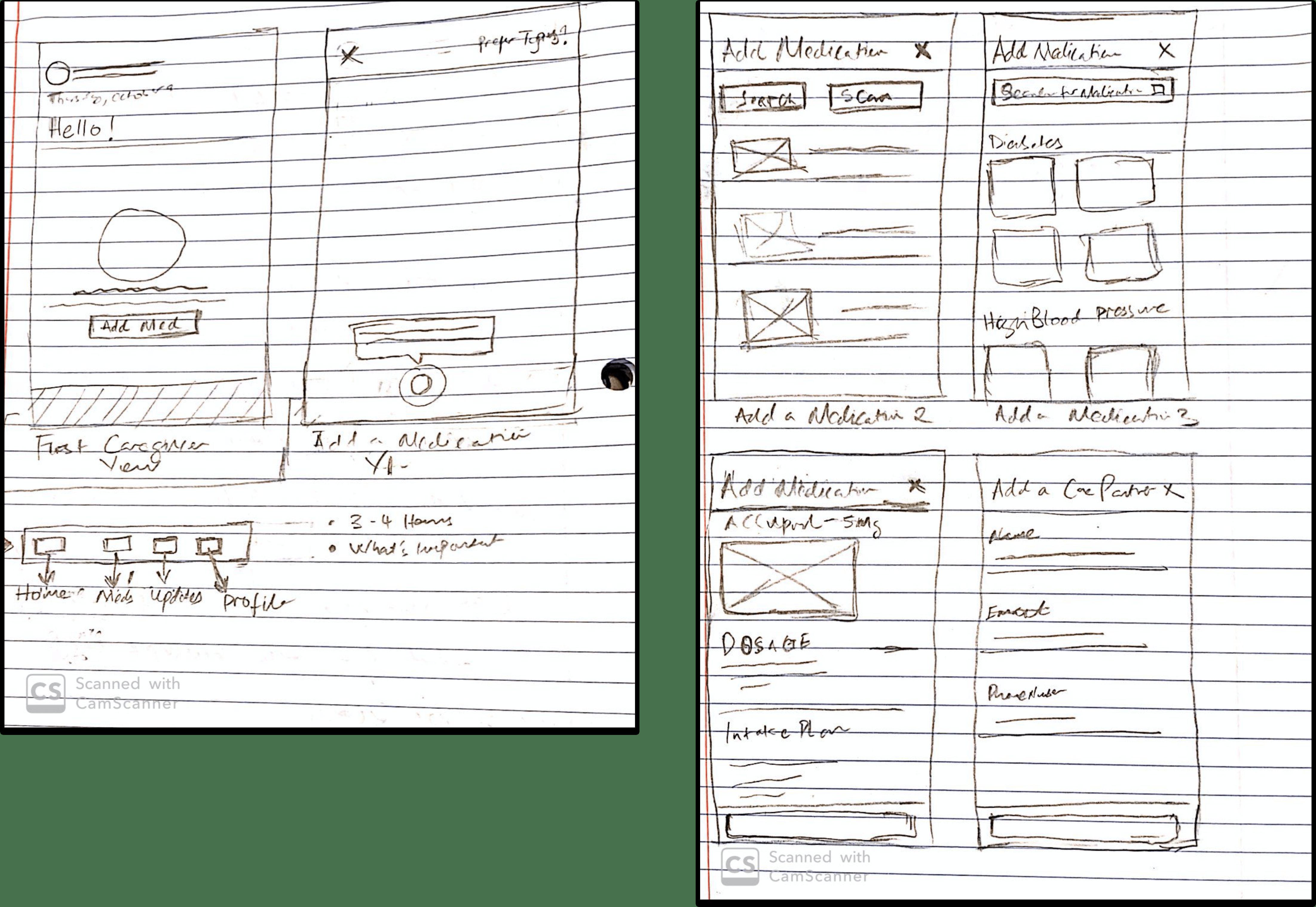Main Task Flow