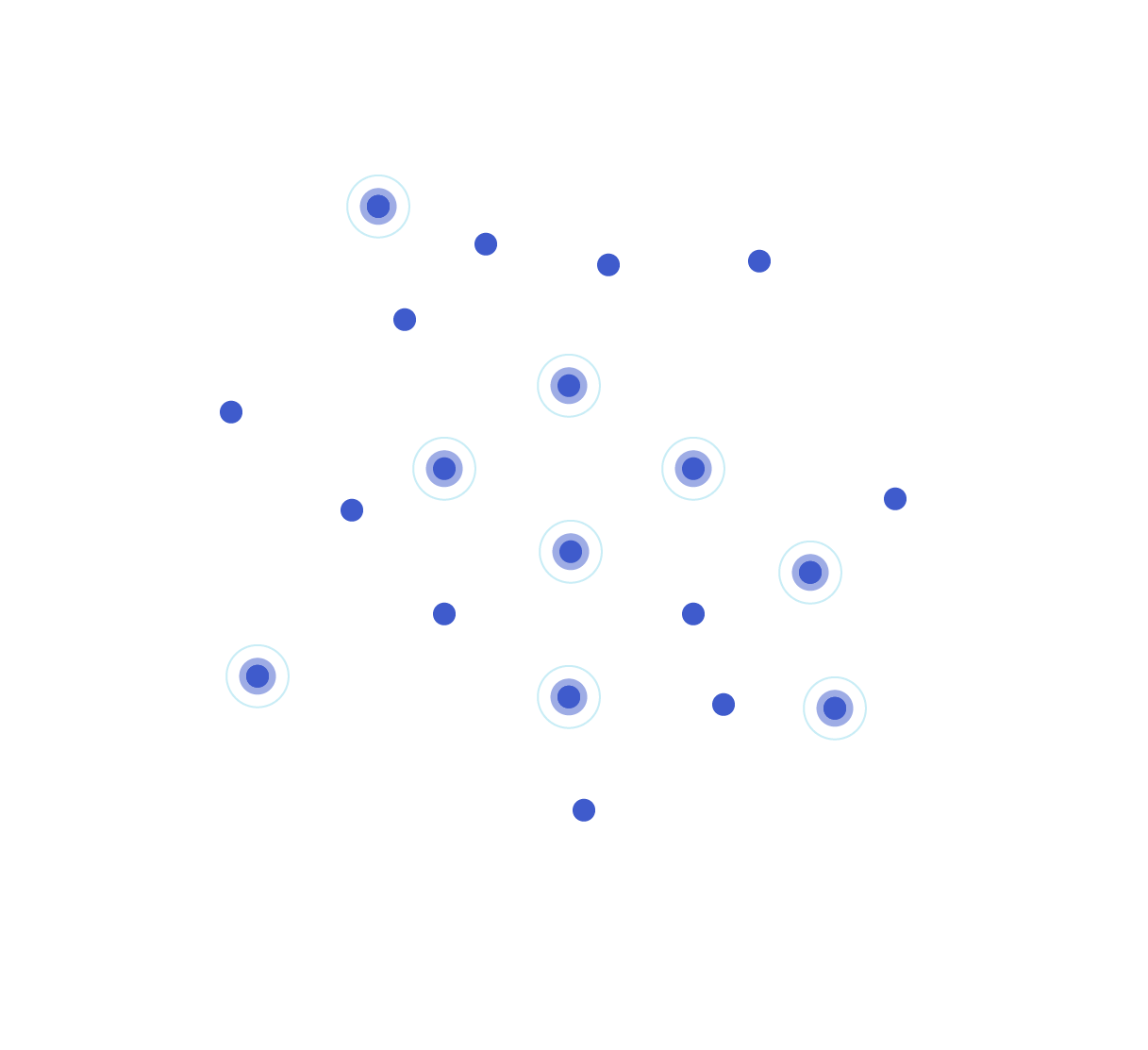 Search Graph