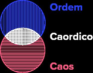 Logo do Caordicismo