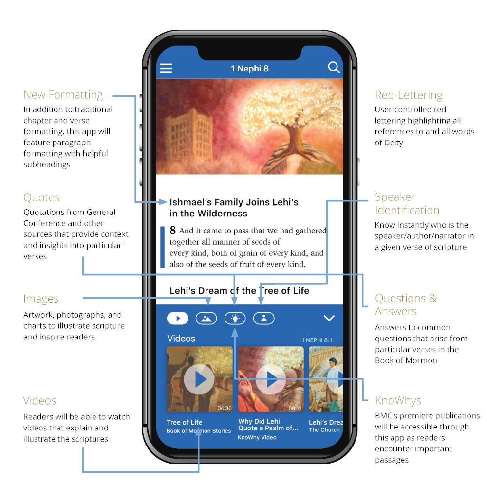 Scripture Plus app