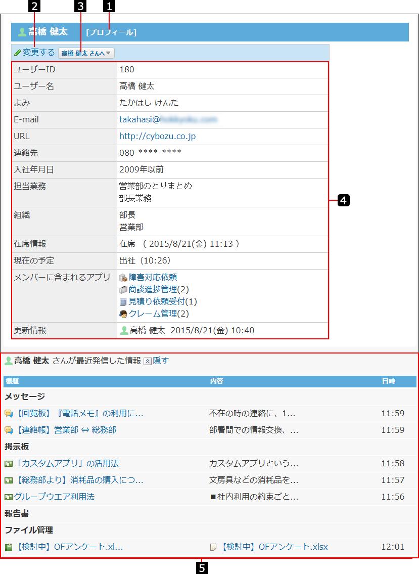 ユーザー情報の詳細画面を説明する番号付き画像