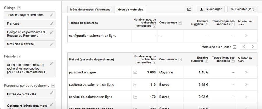 interface adwords de suggestion de mots clés
