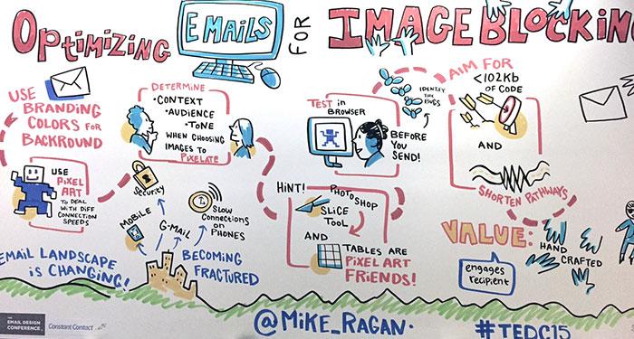 Designing for Image Blocking.