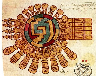 Aztec Chimalli. Mendoza Codex