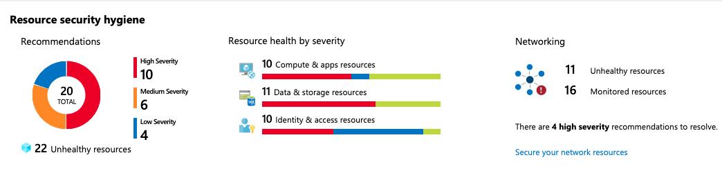 Azure Security Center - Resource security hygiene