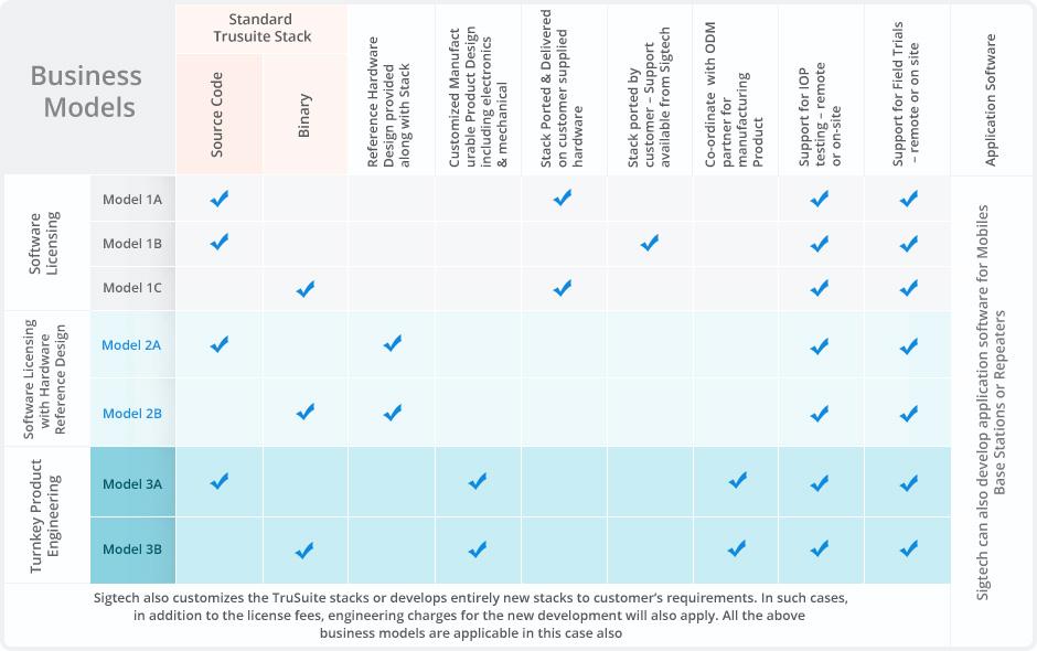 software license models