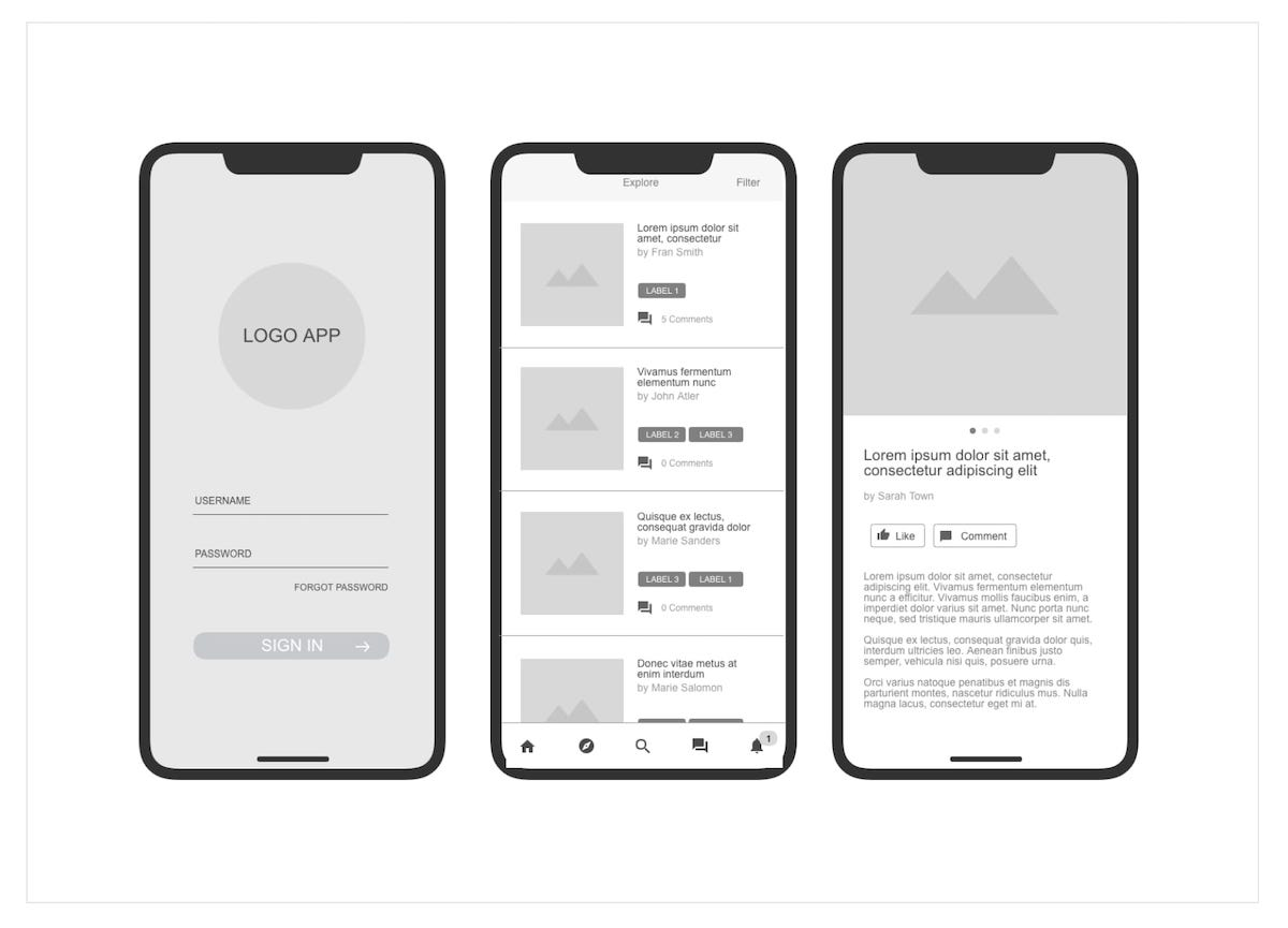 A free template available from Cacoo for mobile wireframes